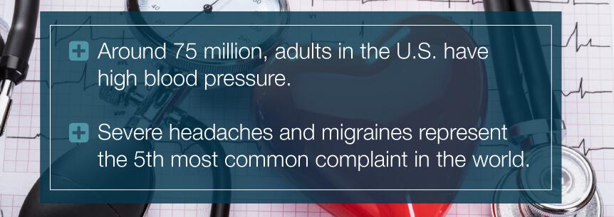 blood pressure statistics