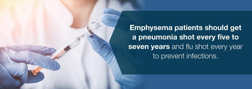 emphysema vaccine