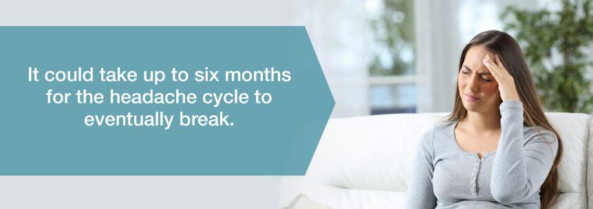 headache cycle