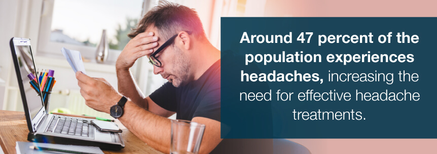 headache stats