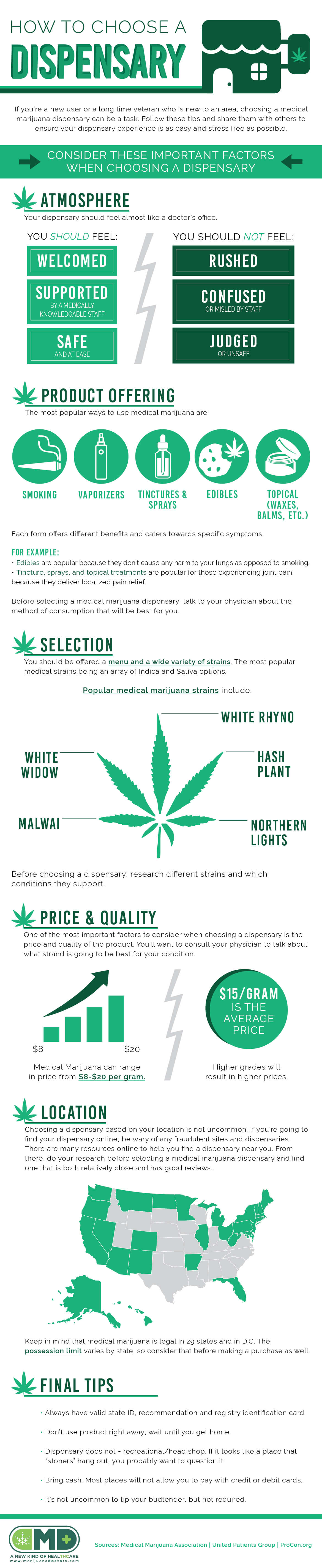 choosing a dispensary