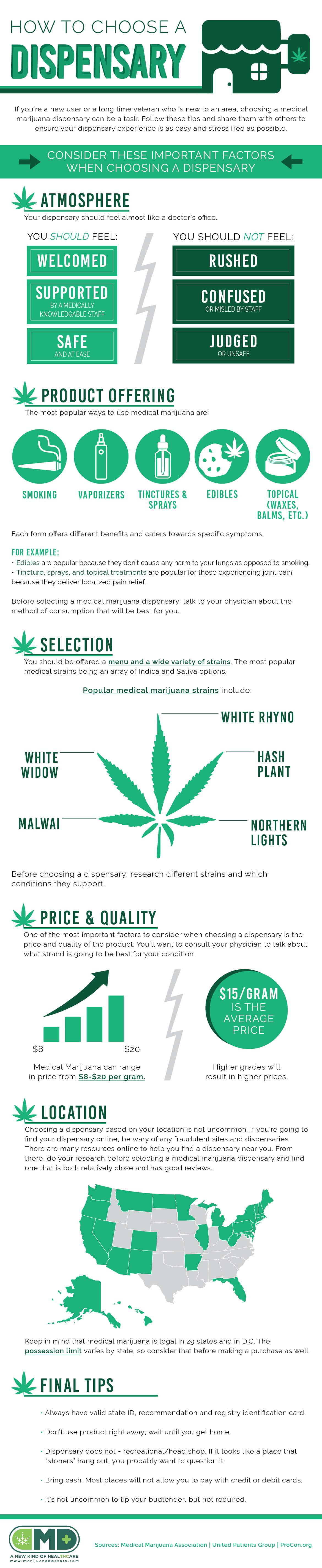 How to Choose a Dispensary | Marijuana Doctors