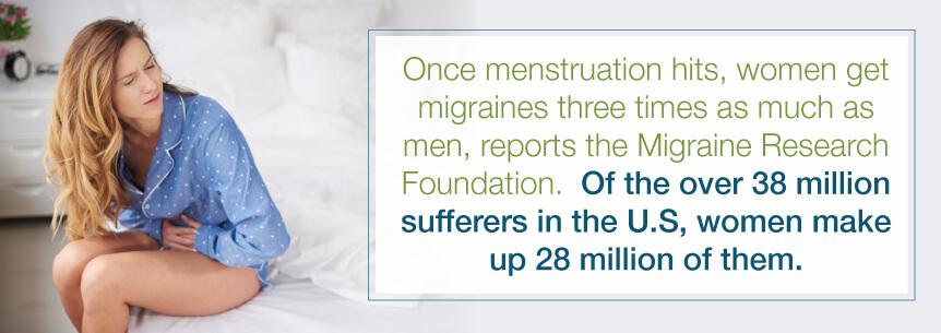menstraution headaches