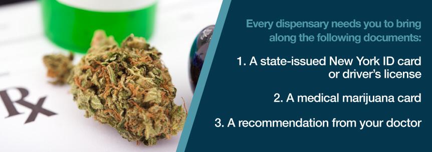 ny marijuana process
