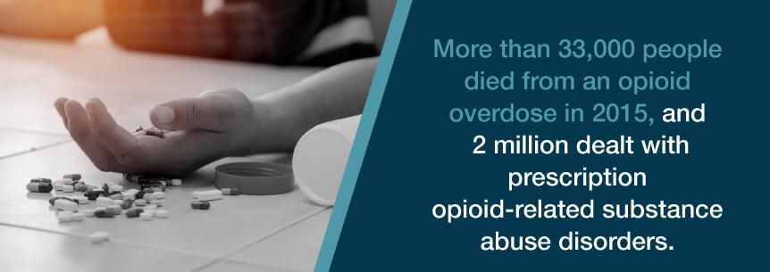 opioid death rates