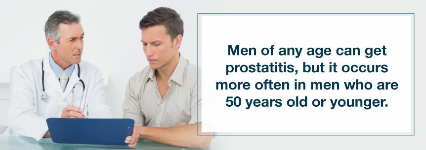 prostatitis diagnosis