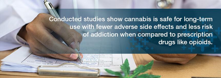 will i get addicted to marijuana