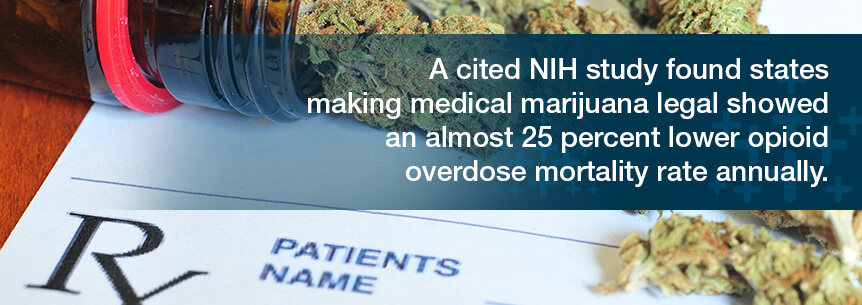 marijuana and opioid overdose