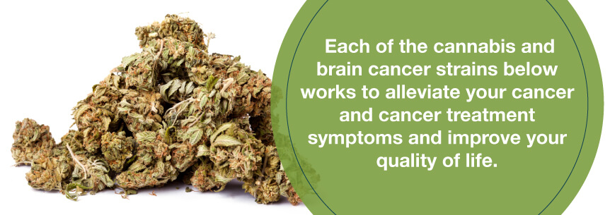 cancer strains