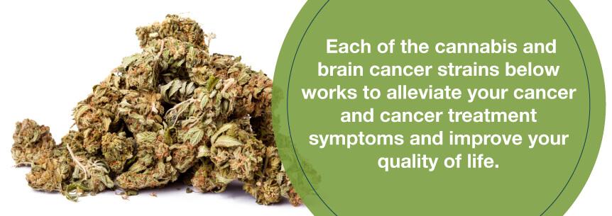 cancer strains