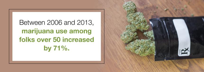 elderly marijuana use