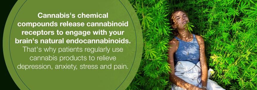 marijuana help