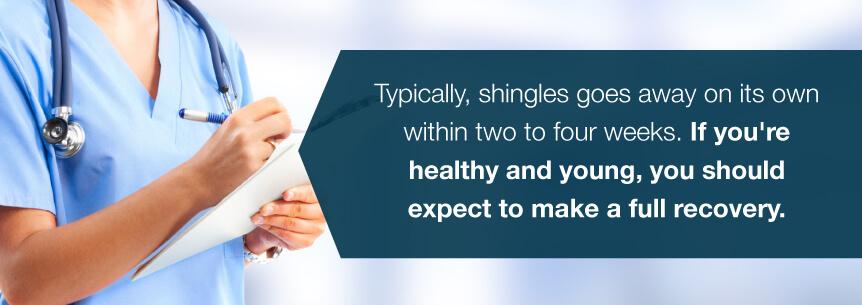 shingles recovery
