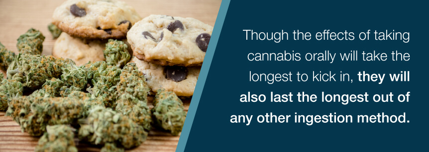 fast marijuana edibles