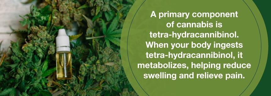 tetra hyrdacannibinol