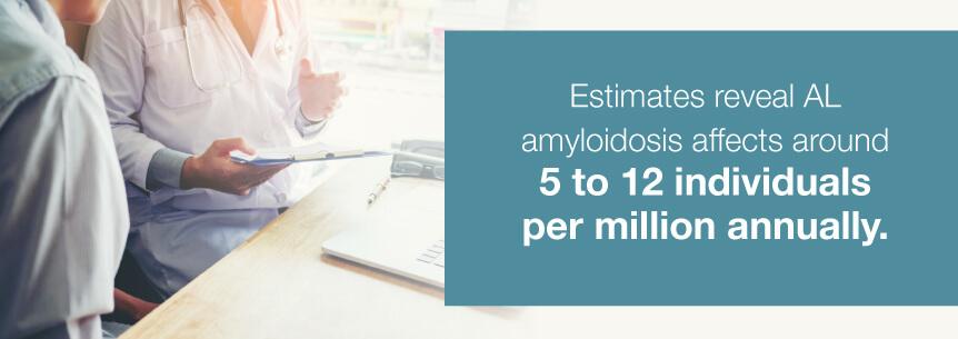 ala stats