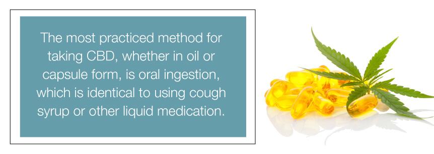 cbd ingestion methods