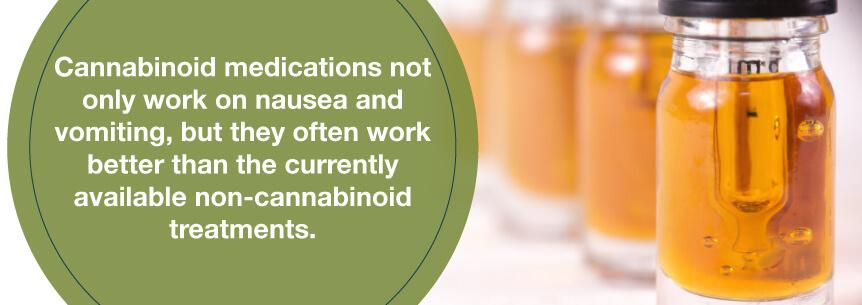 cbd treatments
