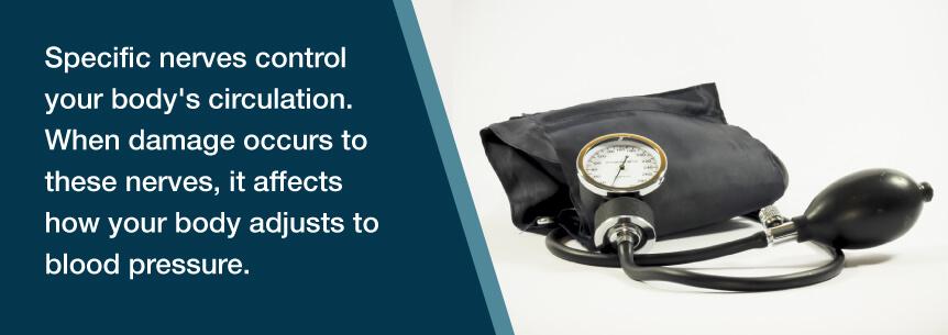 blood pressure nerves