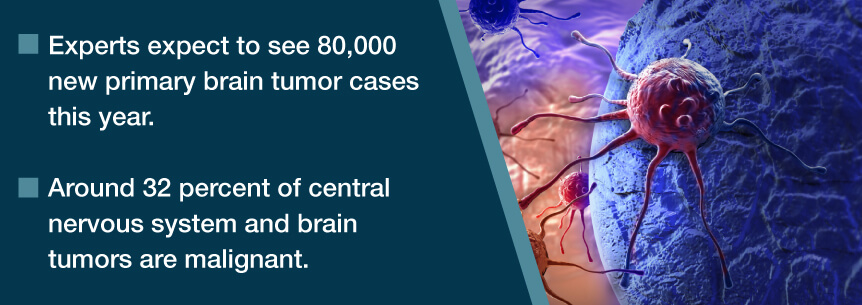 brain tumor stats