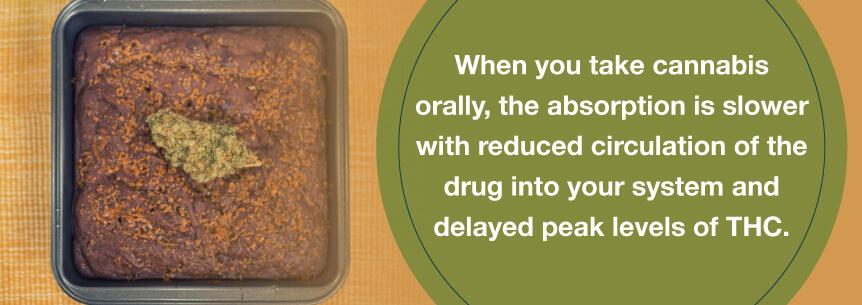 delayed edibles