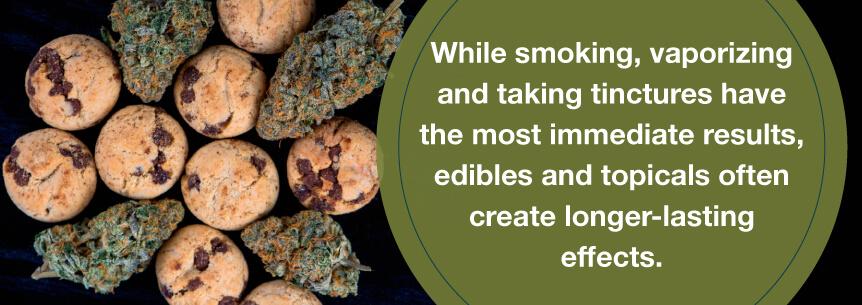 longest ingestion methods
