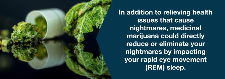 marijuana and rem sleep