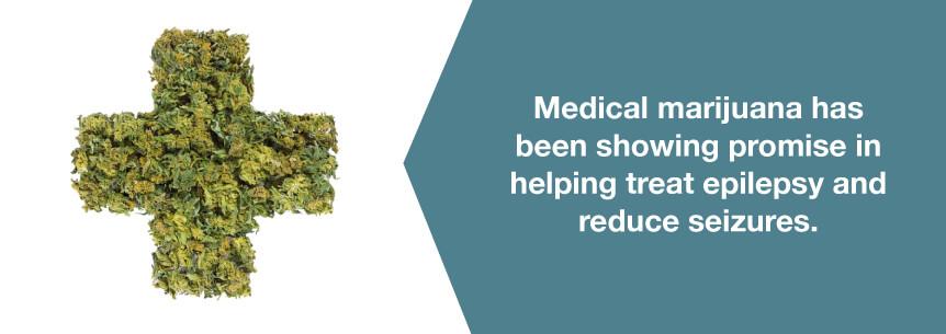 marijuana symptom help