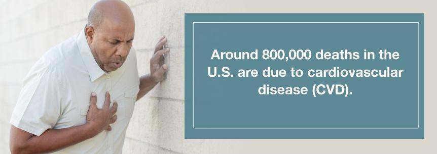 arteriosclerotic heart disease stats
