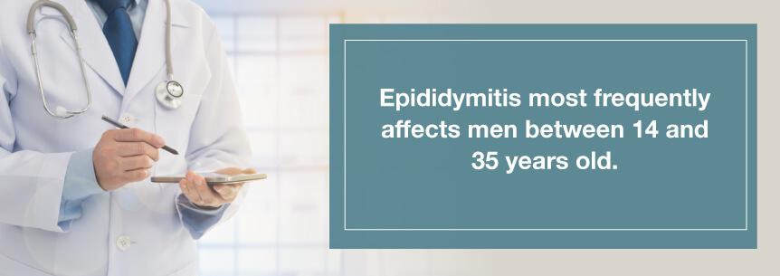 epididymitis stats