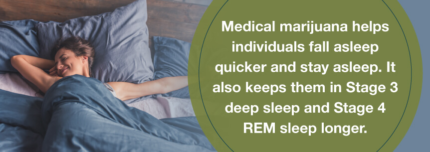 marijuana for better sleep
