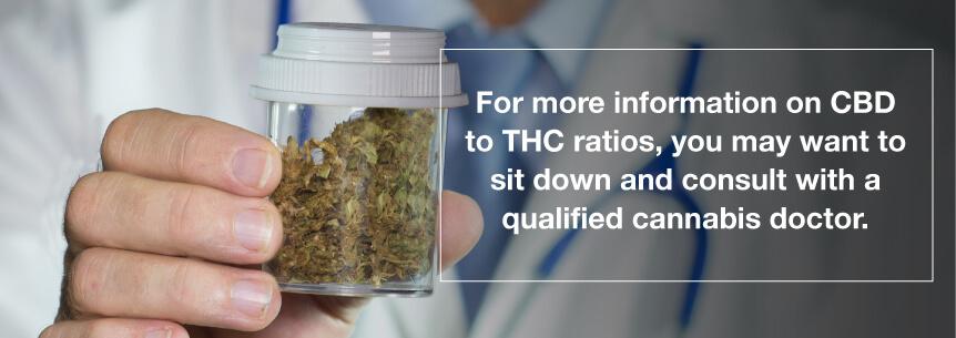 marijuana ratios