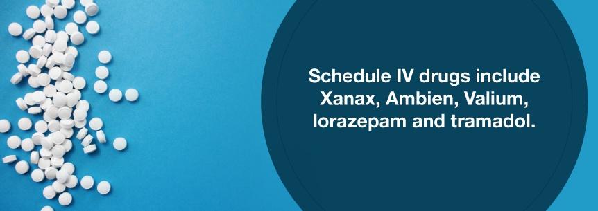 schedule 4 drugs