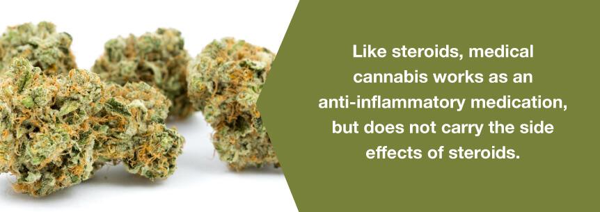 inflammation marijuana help