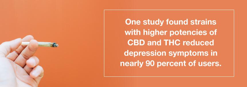 marijuana depression help
