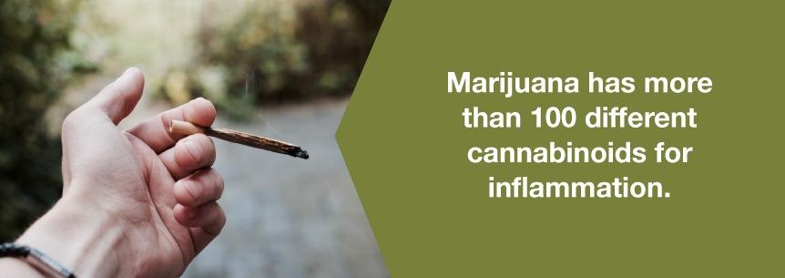 smoking marijuana inflammation