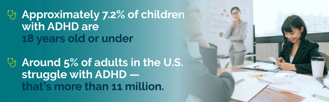 5 percent of adults struggle with ADHD