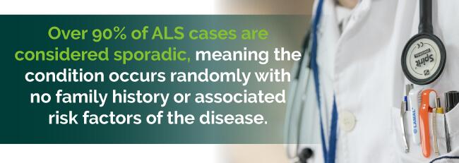 causes of als