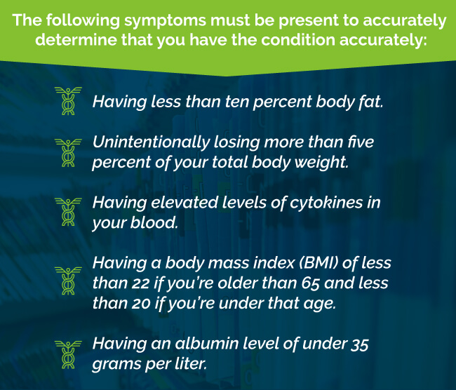 Cachexia symptoms