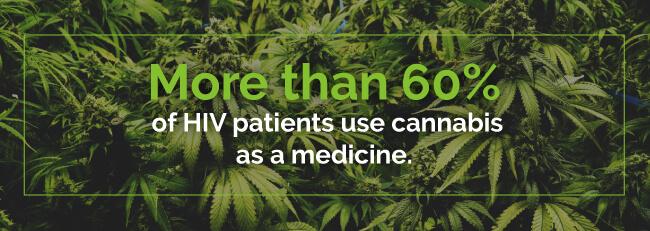 cannabis for hiv