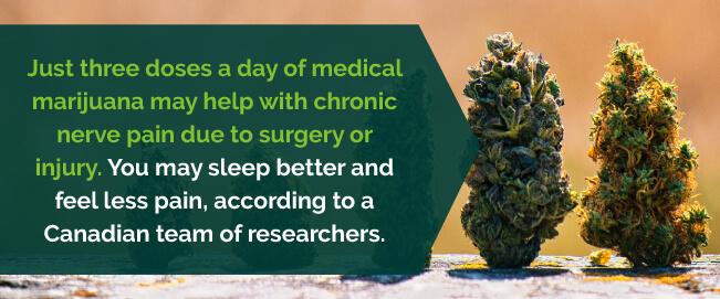 cannabis tmj help