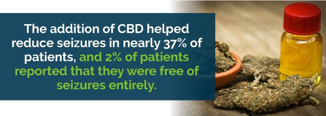 cbd oil seizures