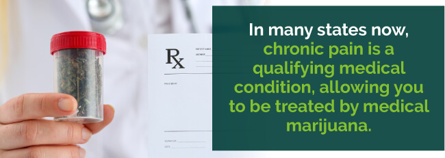 chronic pain qualifies