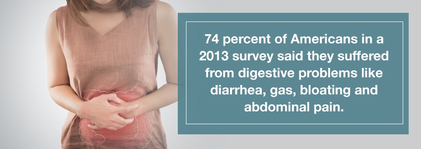 digestive disorder stats