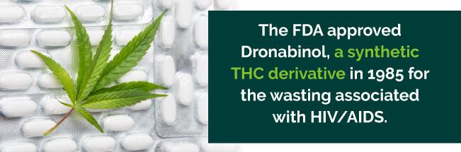 FDA approved Dronabinol