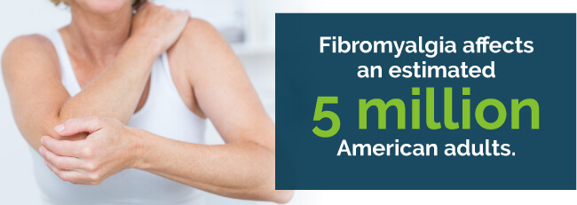 fibromyalgia stats