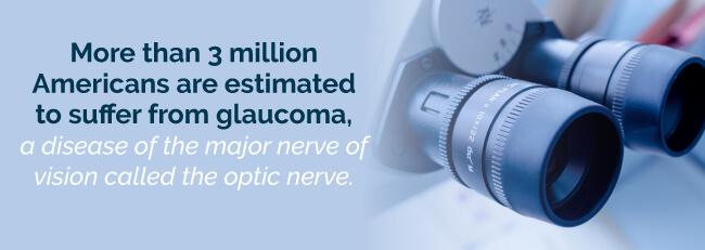 glaucoma stats