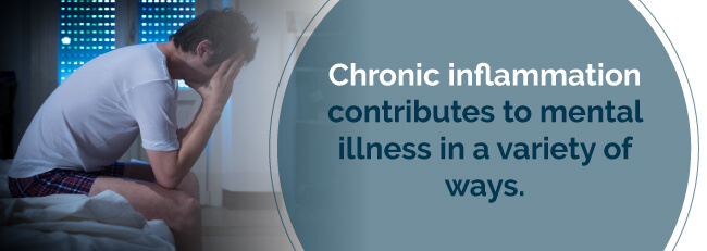 Chronic inflammation contributes to mental illness
