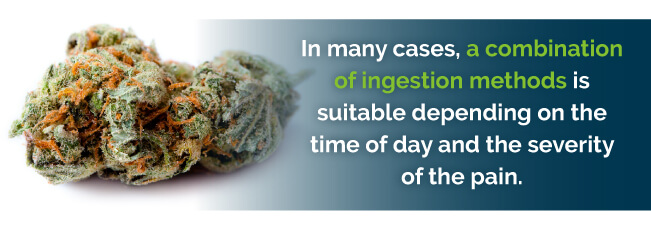 Ingestion Methods for Marijuana