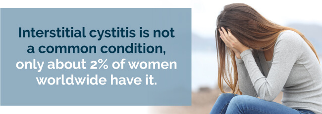 Interstitial cystitis is not common